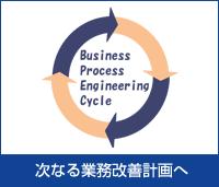業務の見える化により次なる業務改善計画へ