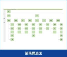 業務構造図