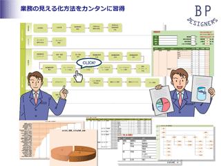 業務の見える化方法を簡単に習得するBPECベーシック研修