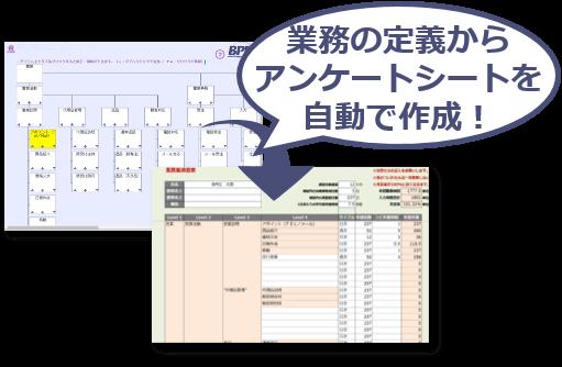 業務量調査用のアンケートシートをエクセルに自動作成