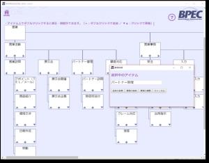 業務構造図(業務の見える化)