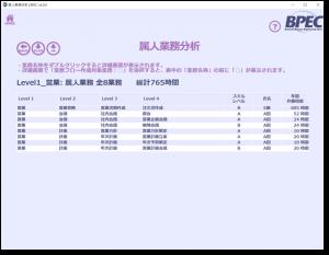 属人業務集計表(業務の見える化)