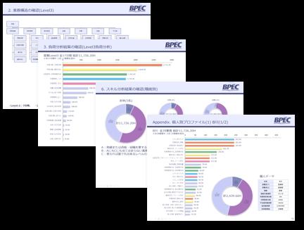 Bpec見える化 分析レポートの作成機能 業務の見える化 業務改善ツールなら Bpデザイナーズ